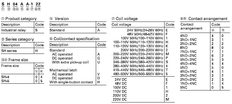 Ordering code system of Fuji Relay SH Series