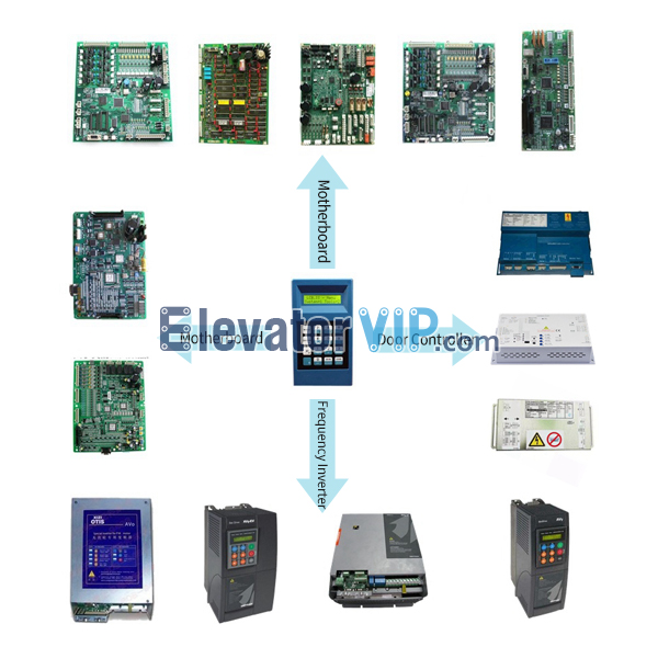 OTIS Elevator Service Tool can be used to operate such as Motherboard, Door Controller, and SIEI Frequency Inverter