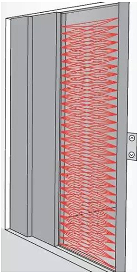 What is the important role of the light curtain (Car Door Detector/Sensor) in the elevator?