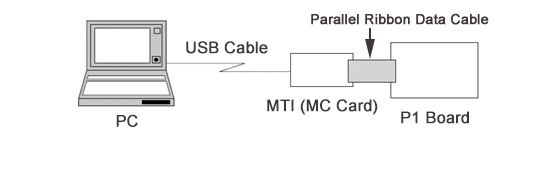 Connection Schematic Diagram of Mitsubishi KCD-911A Board and MC Card